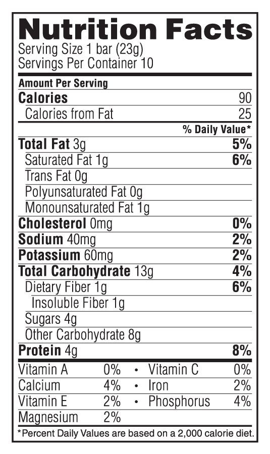LemonZest® Minis Flavor Nutritional Facts
