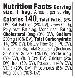 Fingerpickin' BBQ Nutritional Facts