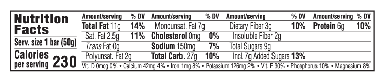 Blueberry Almond Butter Nutritional Facts