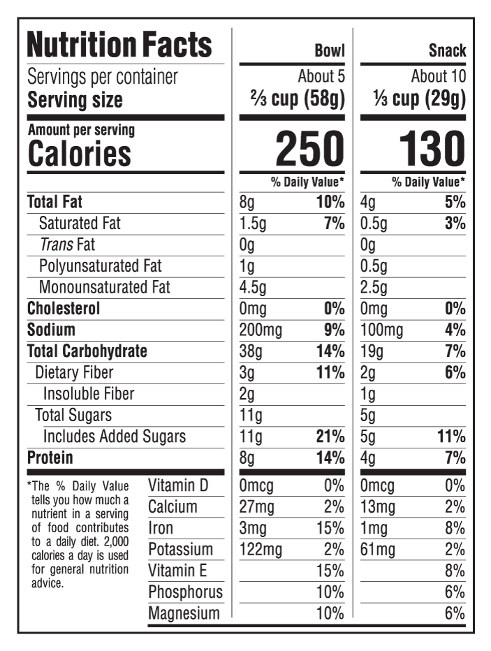 White Chocolate Macadamia Nut Flavor Nutritional Facts